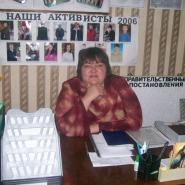 Кувшинова Ирина Владимировна